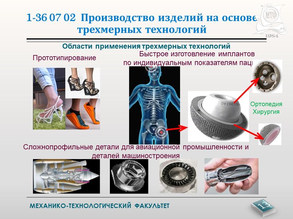 """Инженер - профессия будущего! Специальность """"Производство изделий на основе трехмерных технологий"""" 12"""