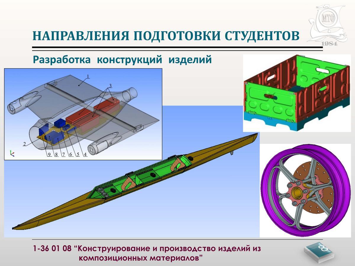 inzhener_-_professiya_budushchego_specialnost_1-36_01_08_konstruirovanie_i_proizvodstvo_izdeliy_iz_kompozicionnyh_materialov_stranica_08.jpg